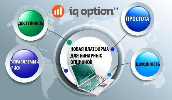 IQ Option новая платформа